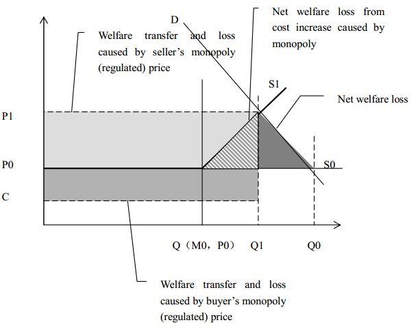 石油图1.JPG