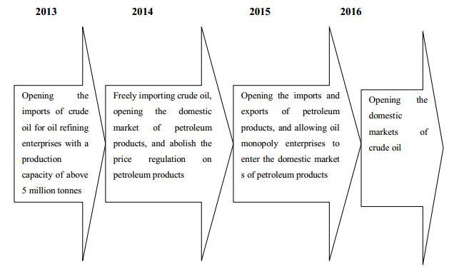 石油图10.JPG